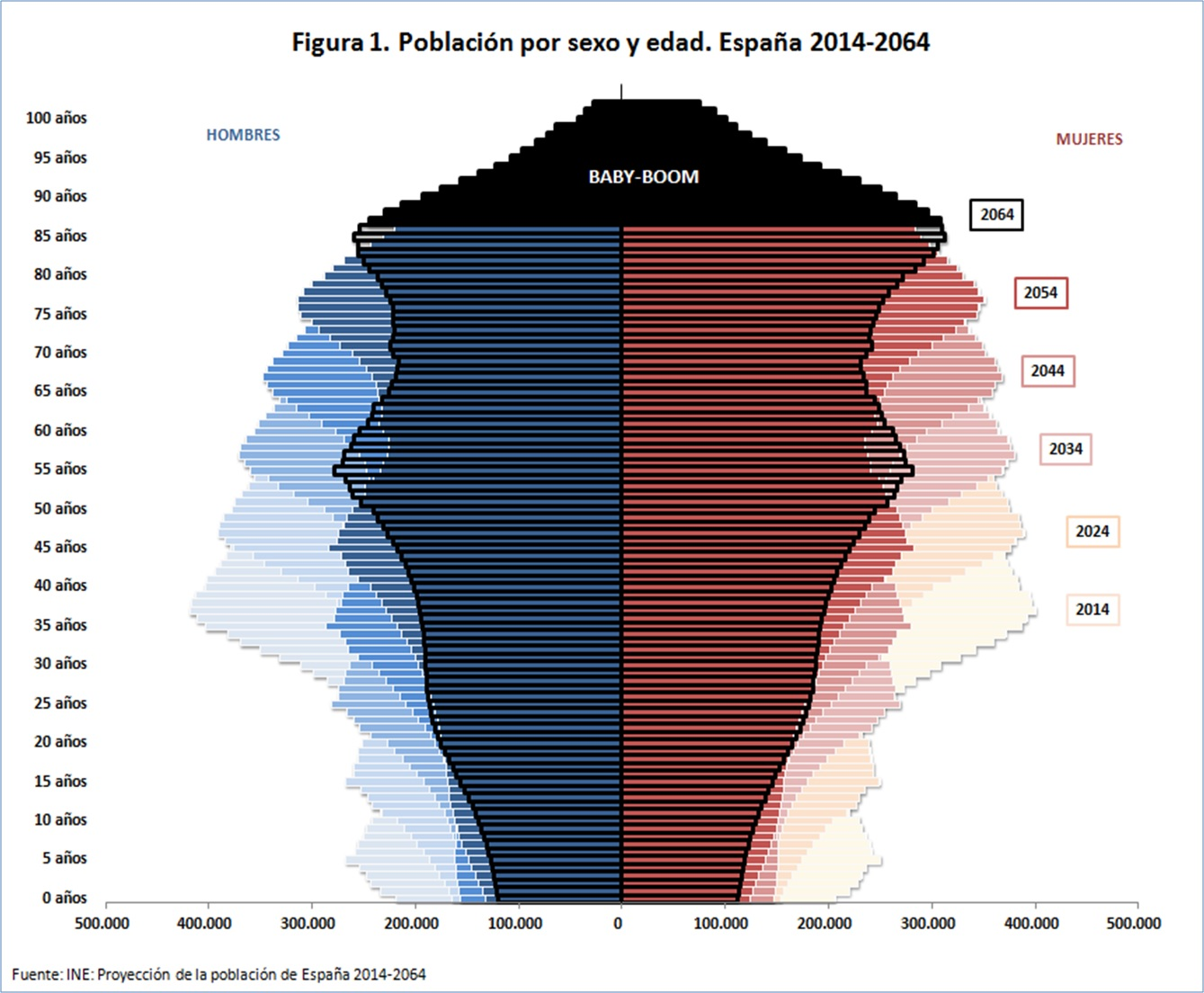3 episodios clave para la evolución económica mundial