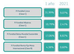 El ahorro de los hogares españoles durante la pandemia